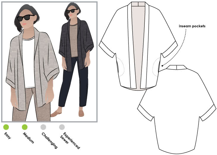 Besharl Jacket Pattern Size 4-16 By Style Arc